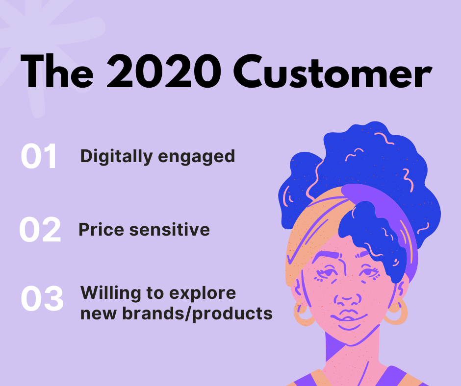The2020Customer